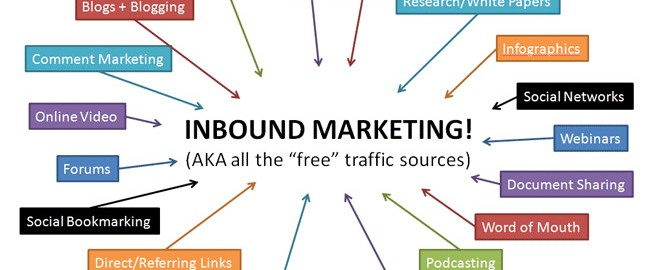 inbound-marketing-free-traffic