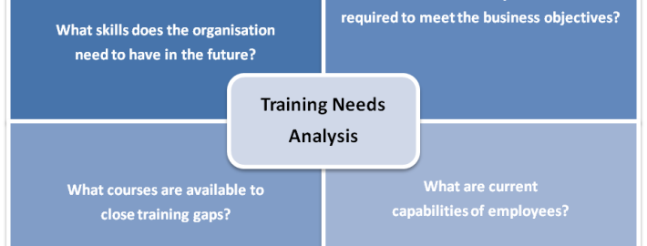 study on training needs assessement On completion of this course you will be able to: recognize the benefits to the organization in implementing a training needs assessment in order to improve performance.
